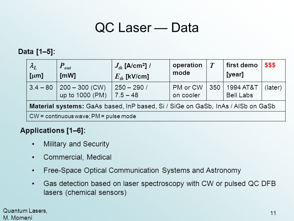 QC Laser — Data Data [1–5]: L Pout Jth [A/cm2] / Eth [kV/cm] T